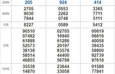 Kết quả xổ số hôm nay 21-6: TP HCM, Đồng Tháp, Cà Mau, Thừa Thiên Huế, Phú Yên, Hà Nội