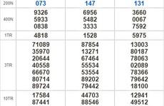 Kết quả xổ số ngày 3-6 : Tây Ninh, An Giang, Bình Thuận, Hà Nội, Bình Định, Quảng Trị, Quảng Bình
