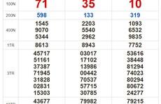 Kết quả xổ số hôm nay 4 -6: Vĩnh Long, Bình Dương, Trà Vinh, Gia Lai, Ninh Thuận, Hải Phòng