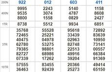 Kết quả xổ số hôm nay 5-6: TP HCM, Long An, Bình Phước, Hậu Giang, Nam Định, Đà Nẵng, Quảng Ngãi, Đắk Nông