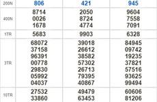 Kết quả xổ số hôm nay 7-7: Đồng Nai, Cần Thơ, Sóc Trăng, Đà Nẵng, Khánh Hòa, Bắc Ninh