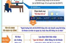 2 cách đăng ký online nhận lương hưu qua tài khoản ngân hàng cá nhân