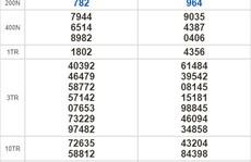 Kết quả xổ số hôm nay 21-9: Đắk Lắk, Quảng Nam, Quảng Ninh