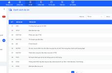 PC Quảng Ngãi: Ứng dụng hiệu quả chứng thư số nội bộ