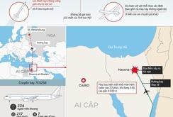 Ai Cập tin máy bay Nga bị đặt bom