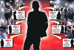 Bản tin NLĐ ngày 12-11: Xì-căng-đan HIV chấn động Hollywood!