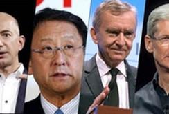 15 CEO bảo vệ thương hiệu tốt nhất thế giới năm 2019