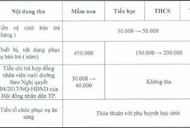 TP HCM công bố các khoản thu đầu năm học