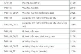 Điểm chuẩn ĐH Công nghệ Thông tin TP HCM cao nhất 23,20