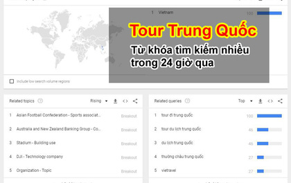 """Từ khóa """"Tour Trung Quốc"""" được tìm kiếm nhiều sau bán kết U23 Việt Nam"""