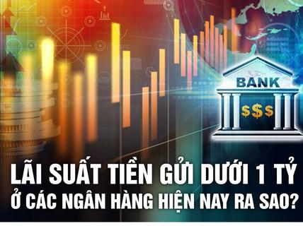 Lãi suất tiền gửi dưới 1 tỉ ở các ngân hàng hiện nay ra sao?