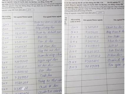 Thí sinh gây tranh cãi khi đăng ký… 24 nguyện vọng
