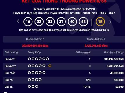 Vietlott lên tiếng về giải Jackpot kỷ lục hơn 300 tỉ đồng