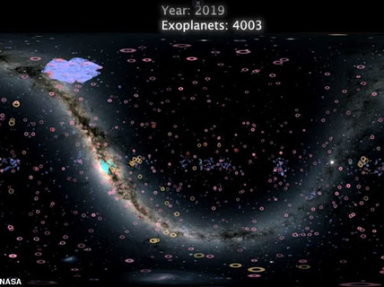 Cận cảnh thế giới 4.000 hành tinh ngoài hệ mặt trời