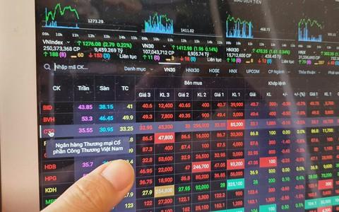 Ngân hàng HSBC: Chưa đến lúc bán ra cổ phiếu?